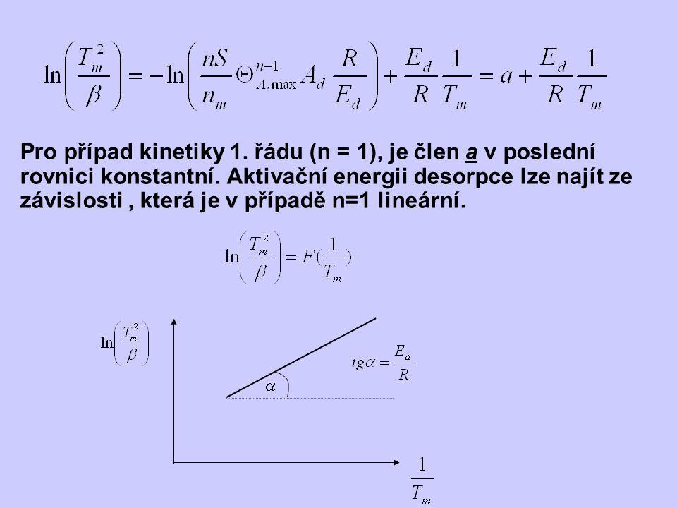 Pro případ kinetiky 1. řádu (n = 1), je člen a v poslední rovnici konstantní. Aktivační energii desorpce lze najít ze závislosti , která je v případě n=1 lineární.