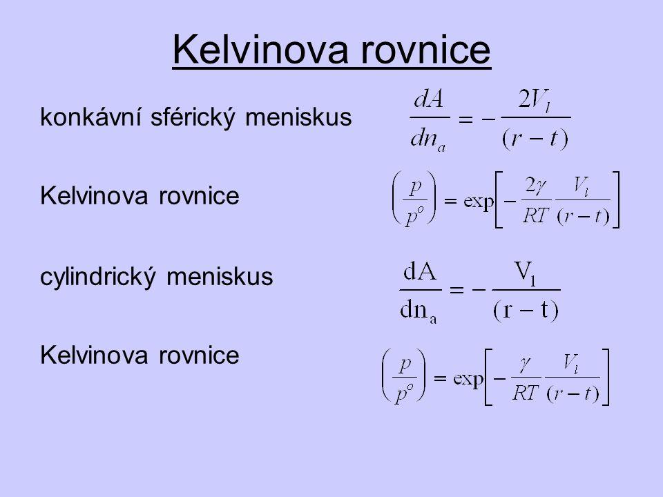 Kelvinova rovnice konkávní sférický meniskus Kelvinova rovnice