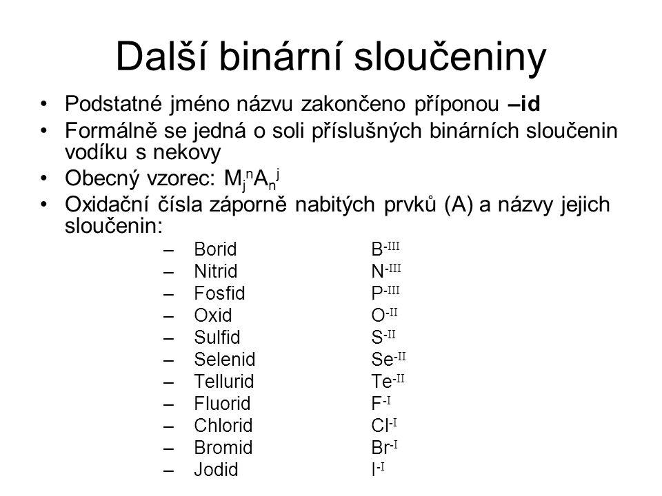 Další binární sloučeniny