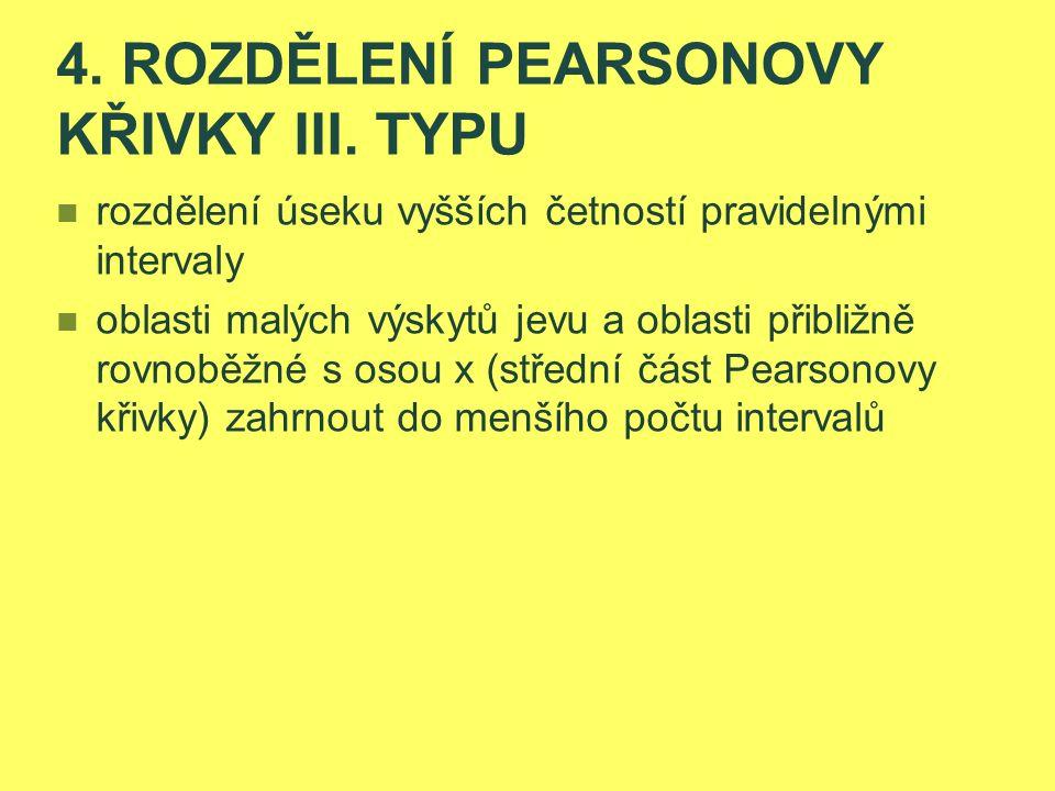 4. ROZDĚLENÍ PEARSONOVY KŘIVKY III. TYPU