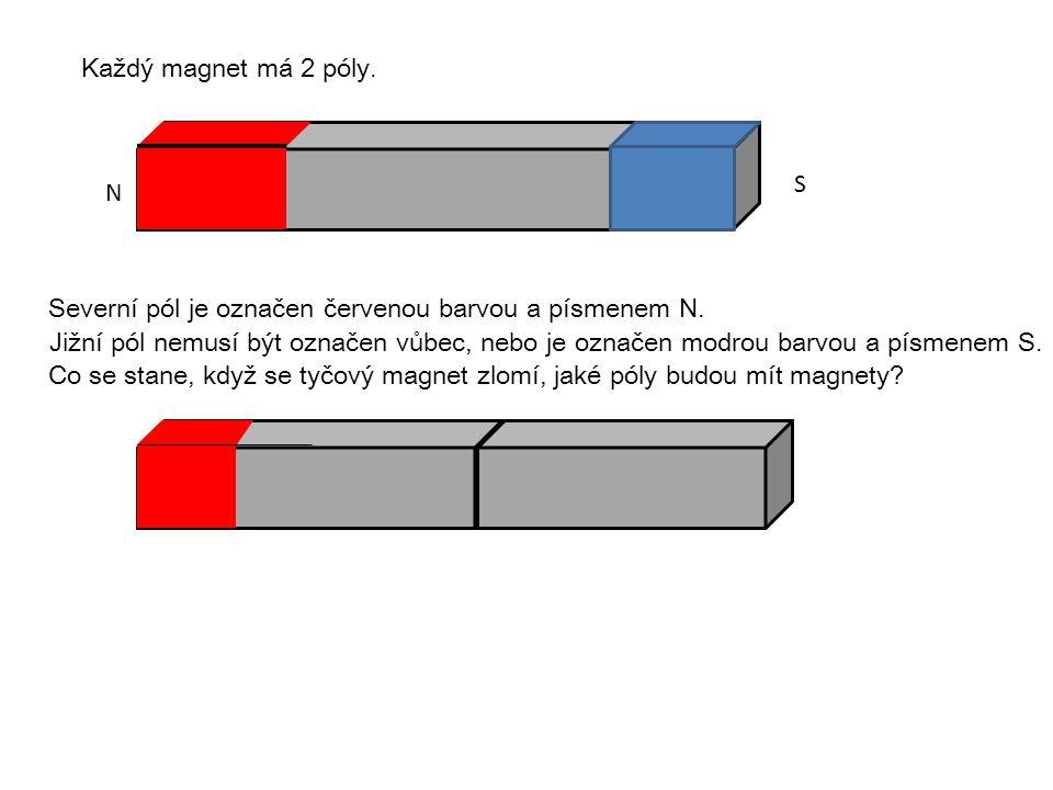 Každý magnet má 2 póly. N. S. Severní pól je označen červenou barvou a písmenem N.