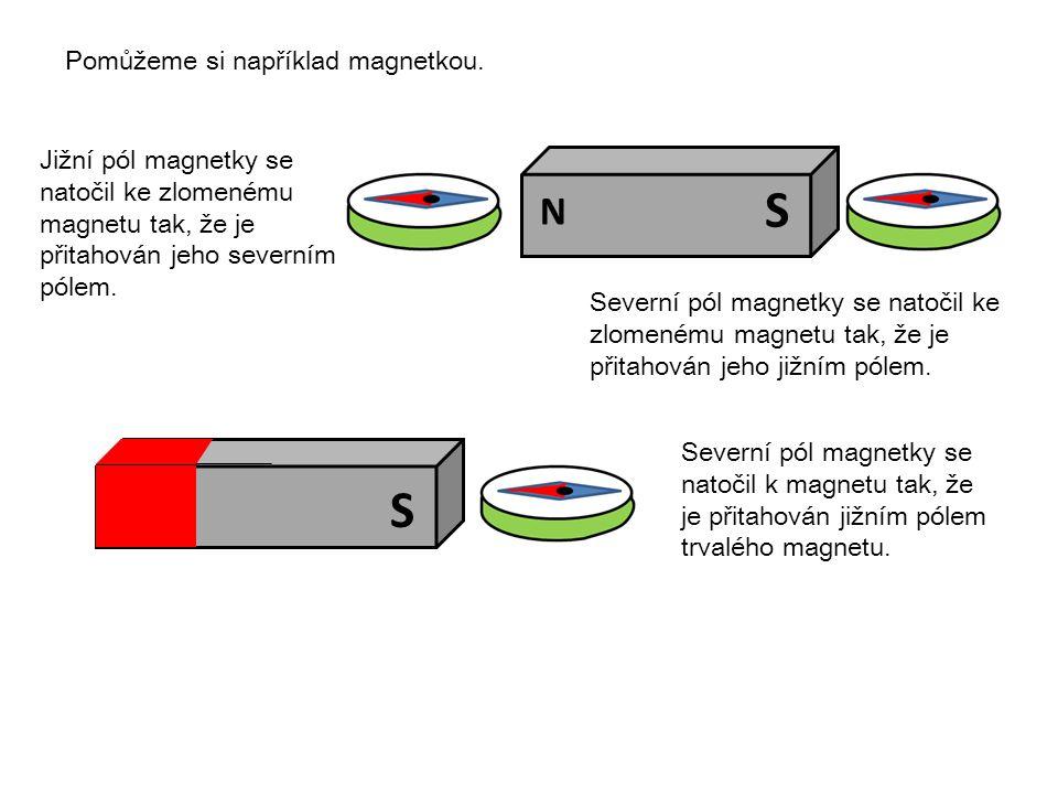 S S N Pomůžeme si například magnetkou. Jižní pól magnetky se