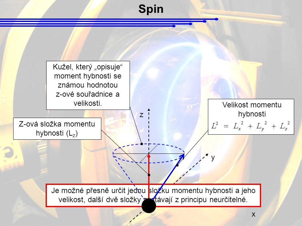 """Spin Kužel, který """"opisuje moment hybnosti se známou hodnotou"""