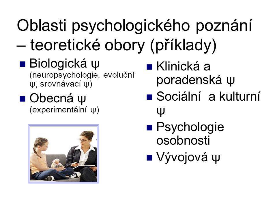 Oblasti psychologického poznání – teoretické obory (příklady)
