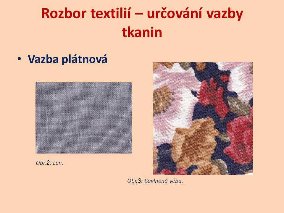 Rozbor textilií – určování vazby tkanin