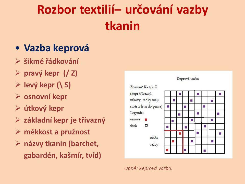 Rozbor textilií– určování vazby tkanin