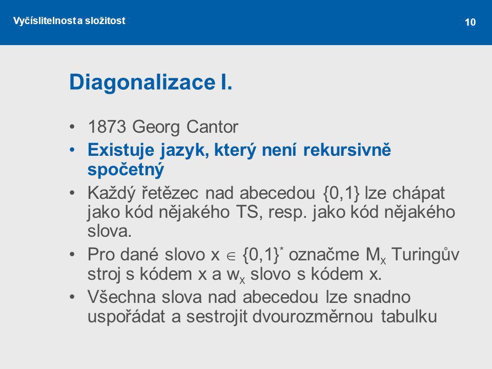 Diagonalizace I. 1873 Georg Cantor