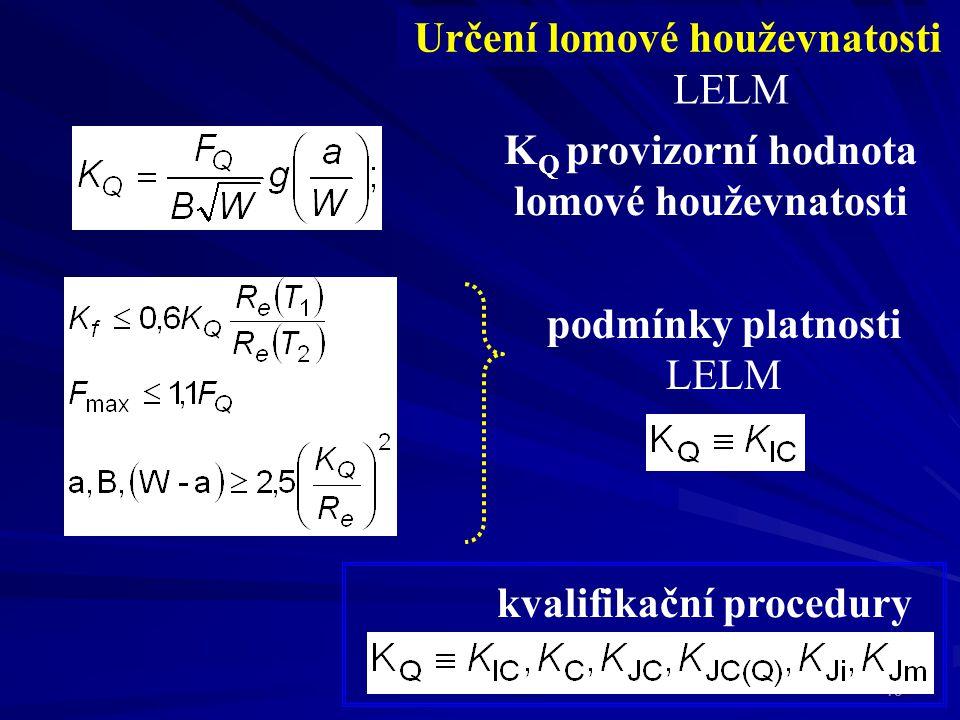 KQ provizorní hodnota lomové houževnatosti
