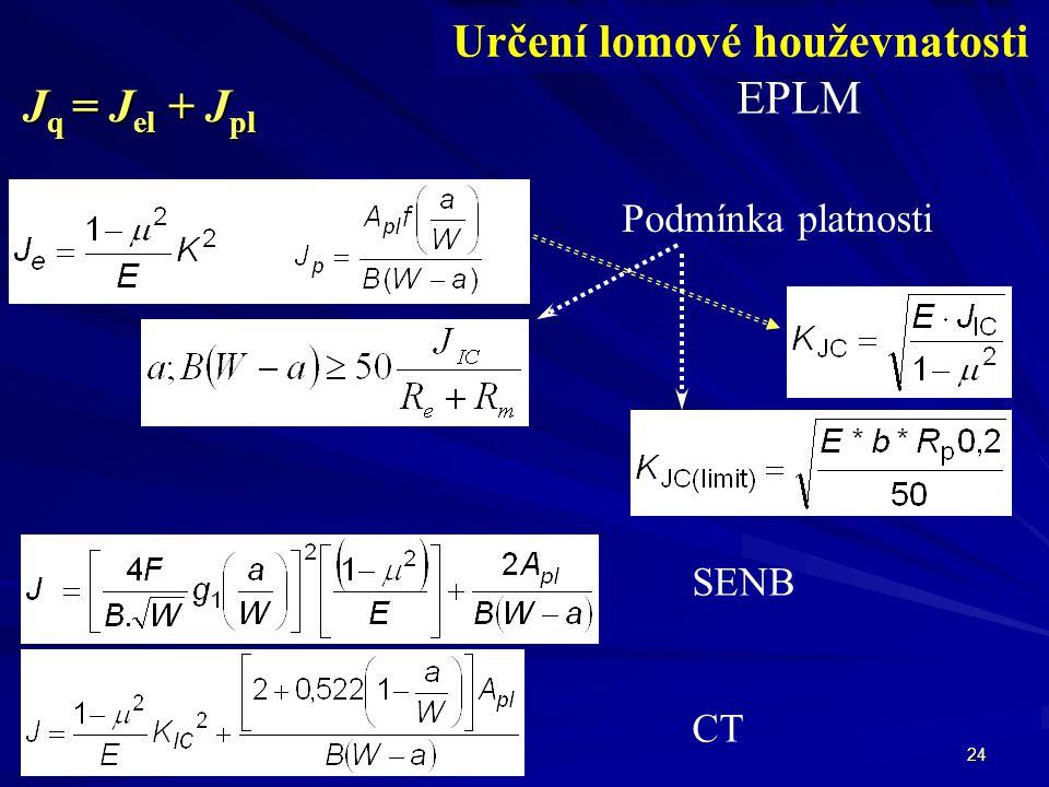 Určení lomové houževnatosti EPLM Jq = Jel + Jpl