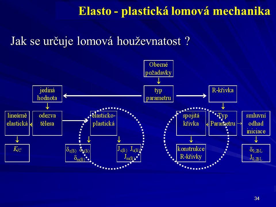Elasto - plastická lomová mechanika