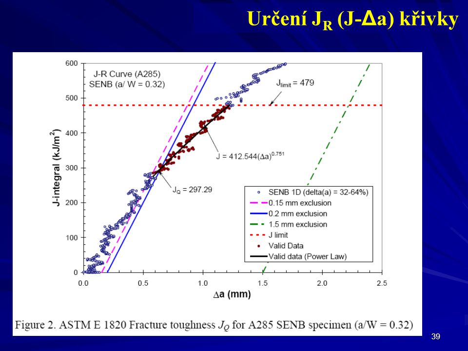 Určení JR (J-Δa) křivky