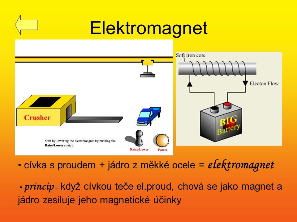 Elektromagnet cívka s proudem + jádro z měkké ocele = elektromagnet