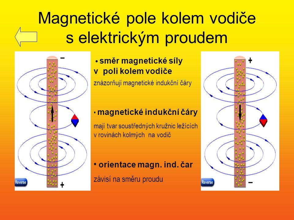 Magnetické pole kolem vodiče s elektrickým proudem