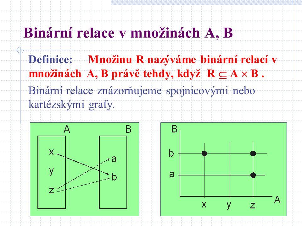 Binární relace v množinách A, B
