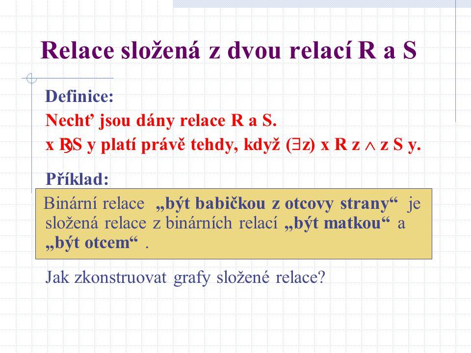 Relace složená z dvou relací R a S