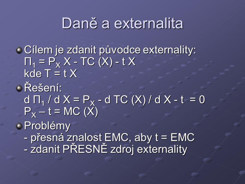 Daně a externalita Cílem je zdanit původce externality: Π1 = PX X - TC (X) - t X kde T = t X.