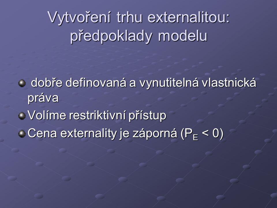 Vytvoření trhu externalitou: předpoklady modelu