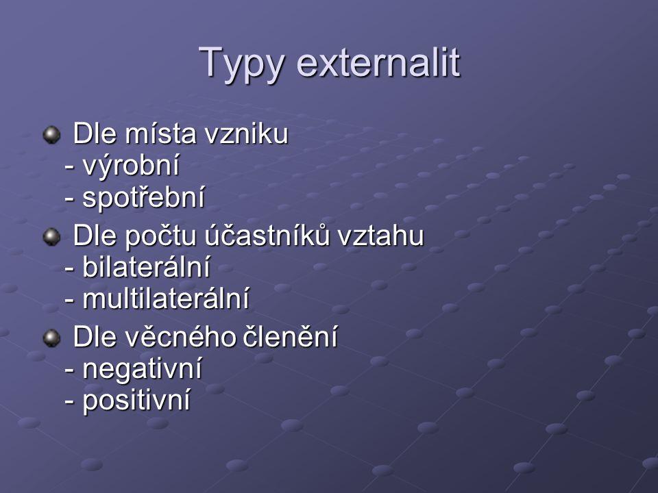 Typy externalit Dle místa vzniku - výrobní - spotřební