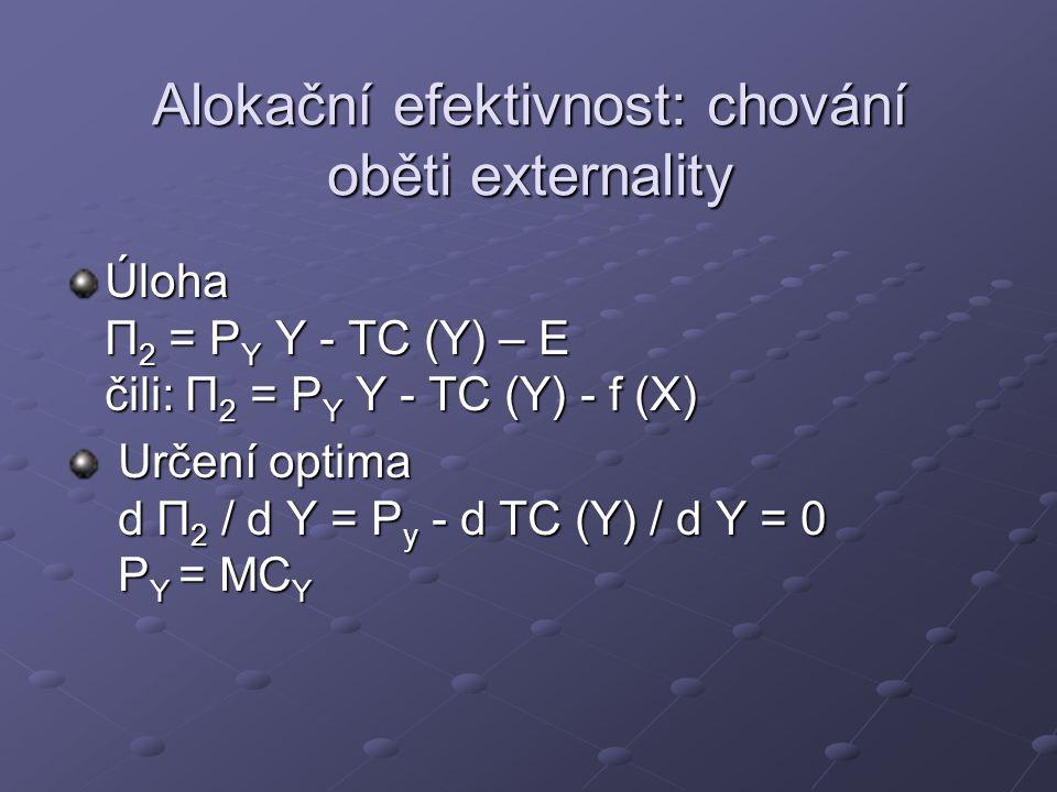 Alokační efektivnost: chování oběti externality