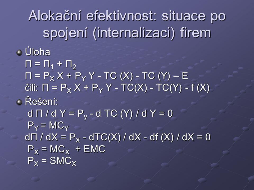 Alokační efektivnost: situace po spojení (internalizaci) firem