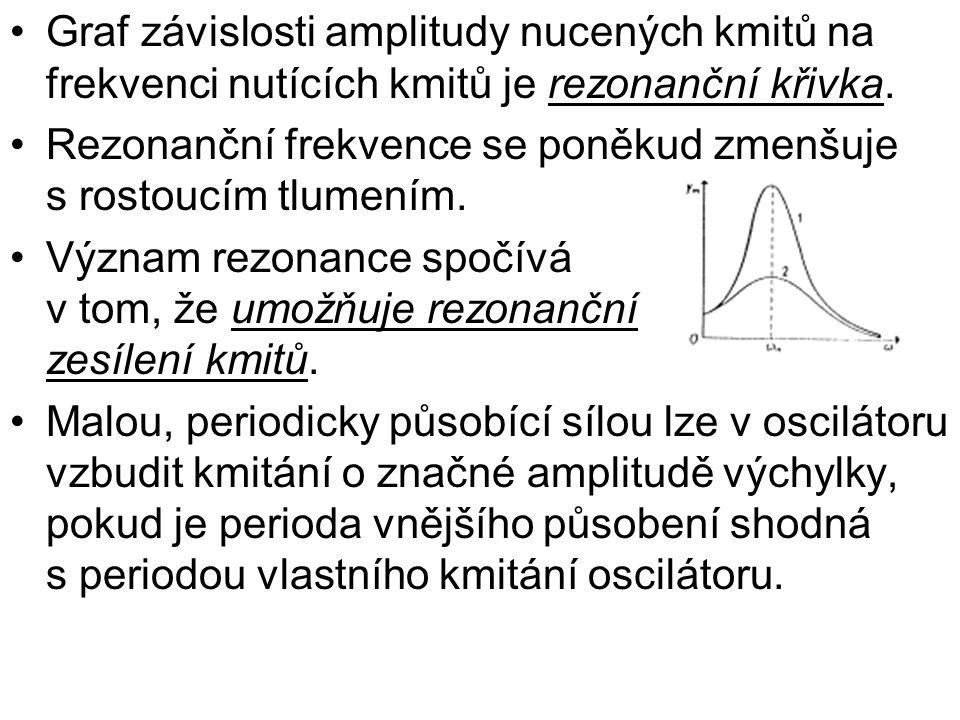 Graf závislosti amplitudy nucených kmitů na frekvenci nutících kmitů je rezonanční křivka.