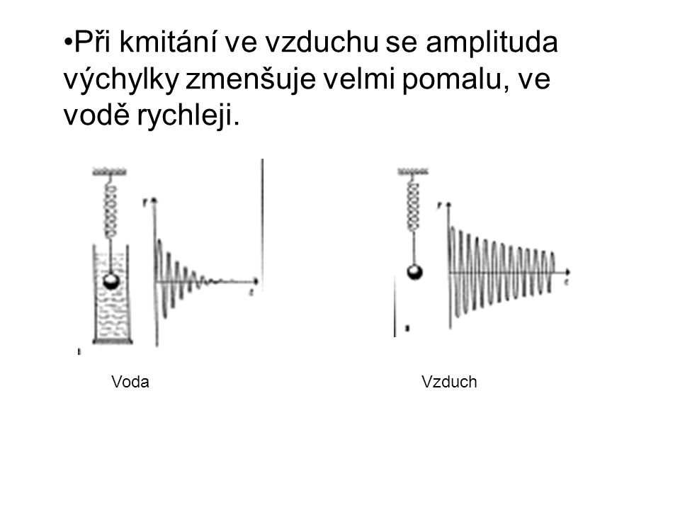 Při kmitání ve vzduchu se amplituda výchylky zmenšuje velmi pomalu, ve vodě rychleji.
