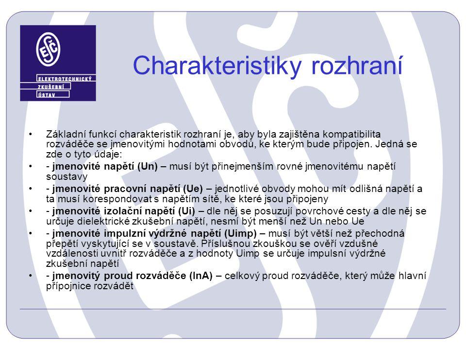 Charakteristiky rozhraní
