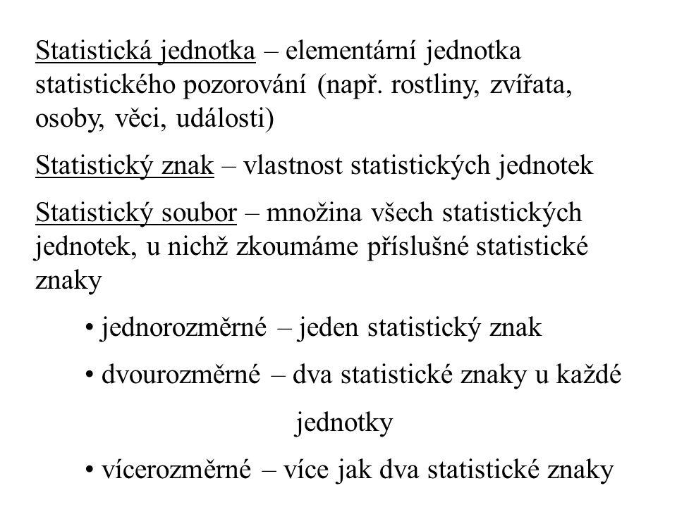 Statistická jednotka – elementární jednotka statistického pozorování (např. rostliny, zvířata, osoby, věci, události)