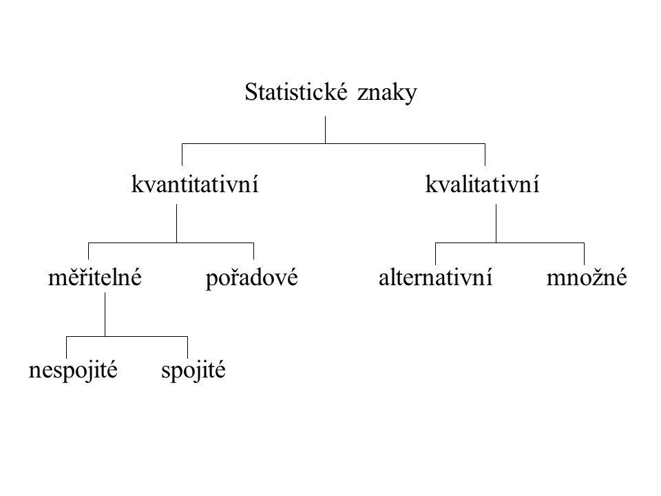 Statistické znaky kvantitativní kvalitativní. měřitelné pořadové alternativní množné.