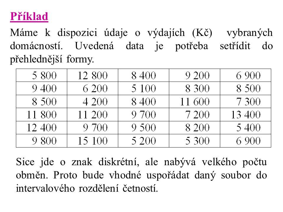 Příklad Máme k dispozici údaje o výdajích (Kč) vybraných domácností. Uvedená data je potřeba setřídit do přehlednější formy.