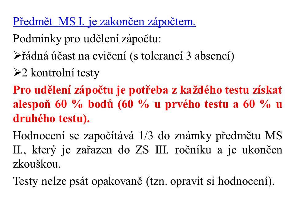 Předmět MS I. je zakončen zápočtem.
