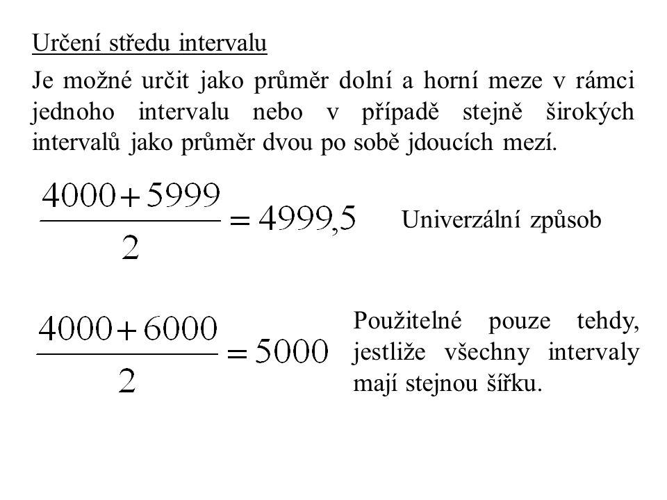 Určení středu intervalu