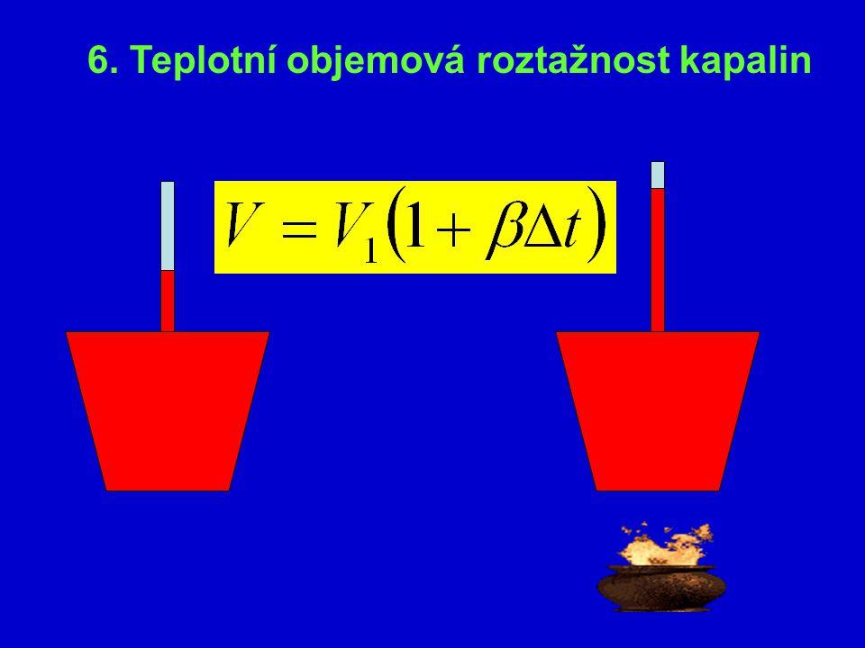 6. Teplotní objemová roztažnost kapalin