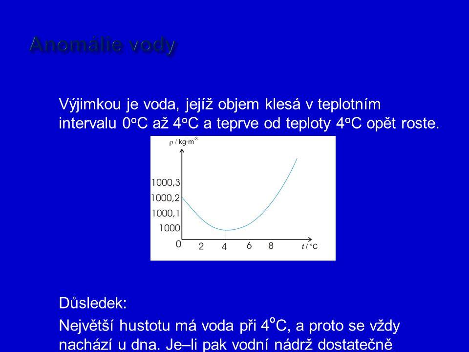 Anomálie vody Výjimkou je voda, jejíž objem klesá v teplotním intervalu 0oC až 4oC a teprve od teploty 4oC opět roste.