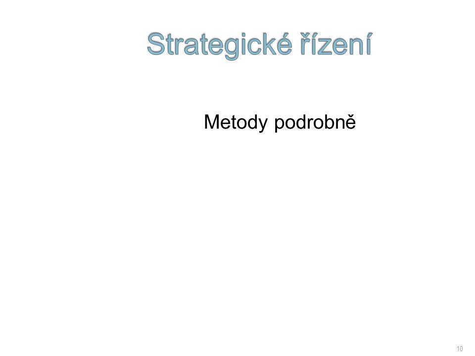 Strategické řízení Metody podrobně 10