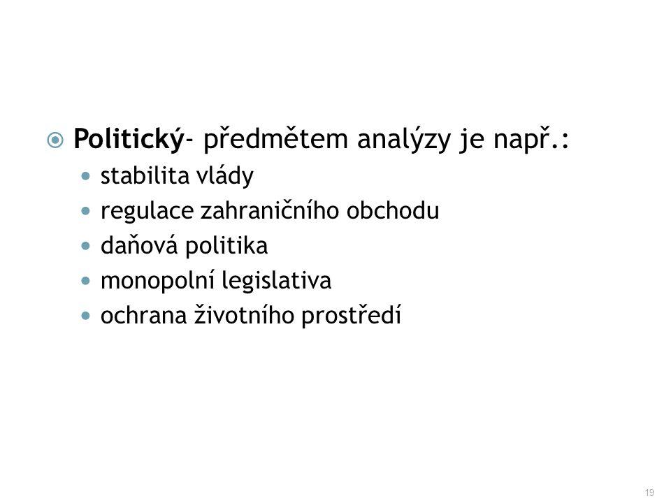 Politický- předmětem analýzy je např.: