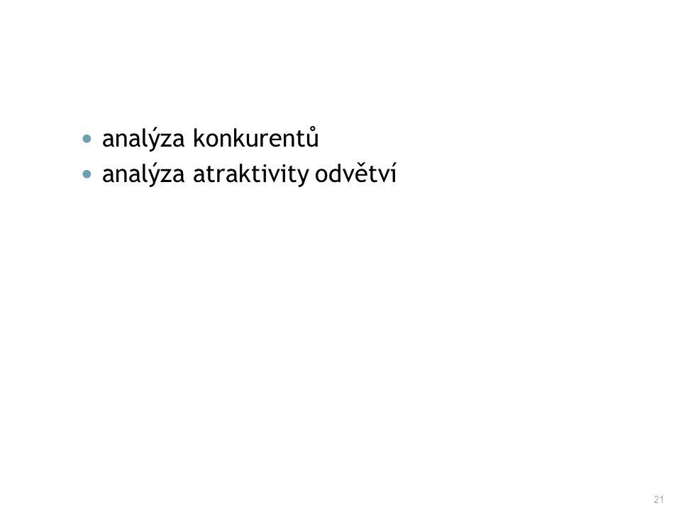 analýza konkurentů analýza atraktivity odvětví