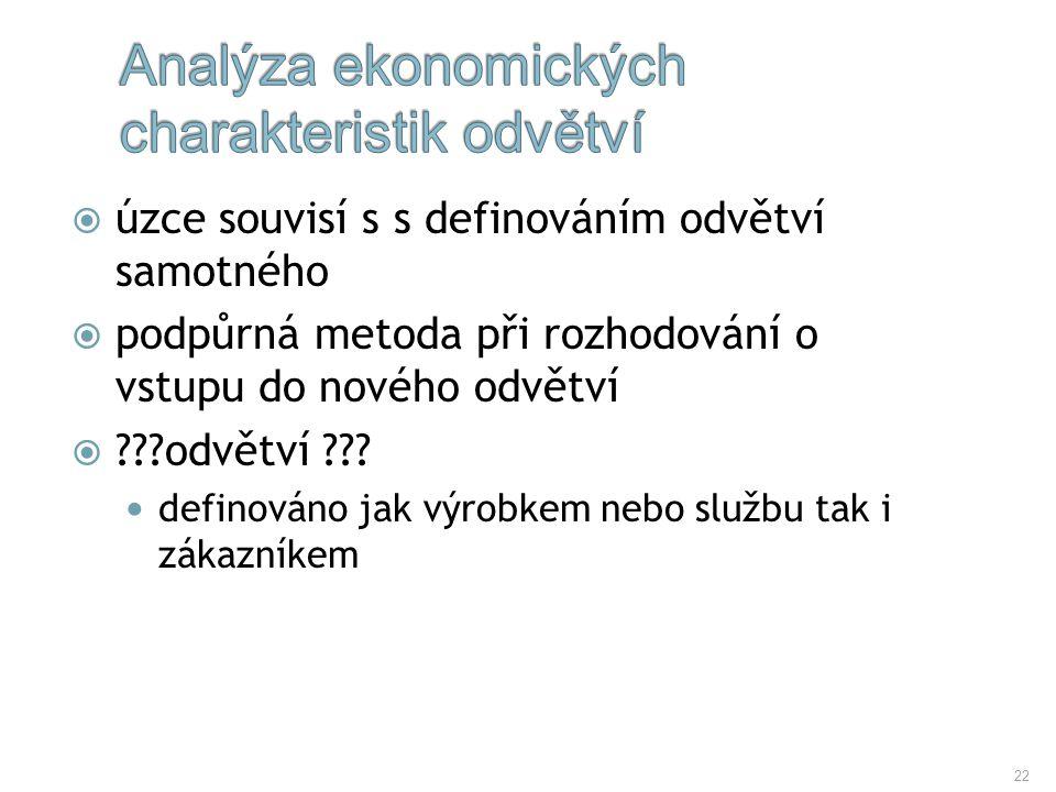 Analýza ekonomických charakteristik odvětví