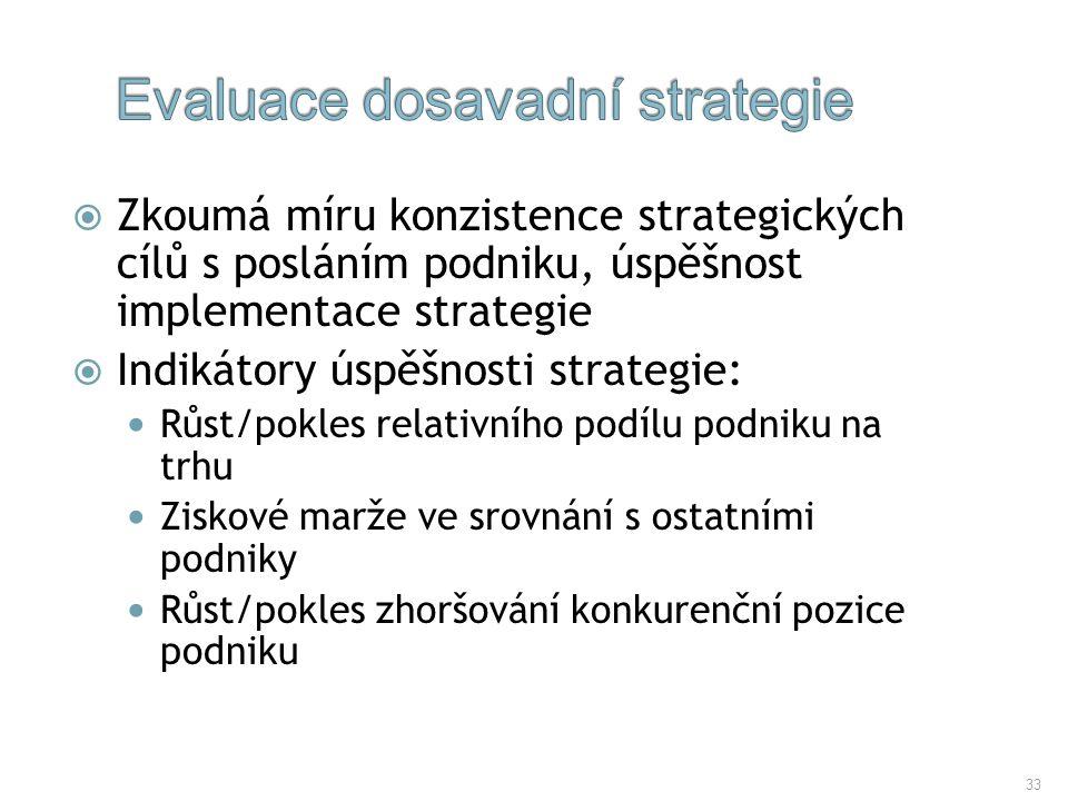Evaluace dosavadní strategie