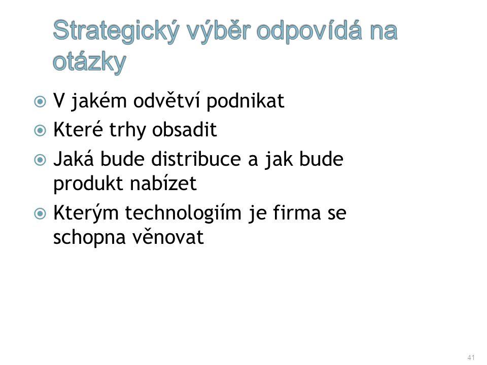 Strategický výběr odpovídá na otázky