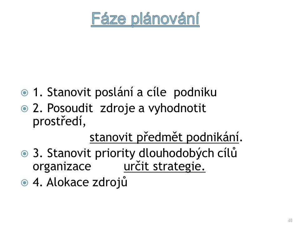 Fáze plánování 1. Stanovit poslání a cíle podniku