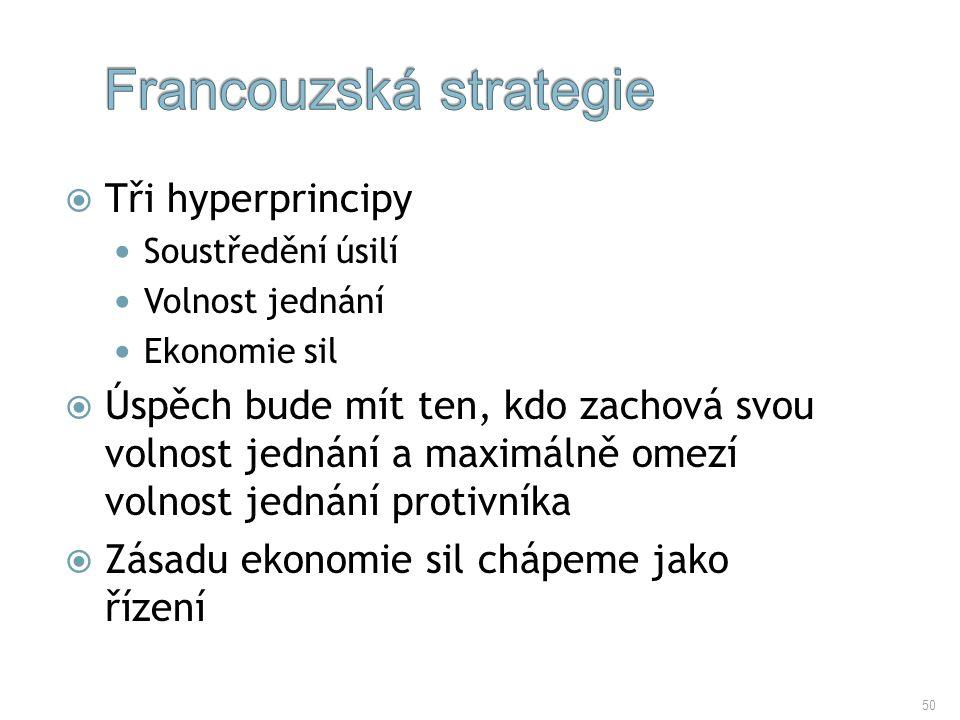 Francouzská strategie