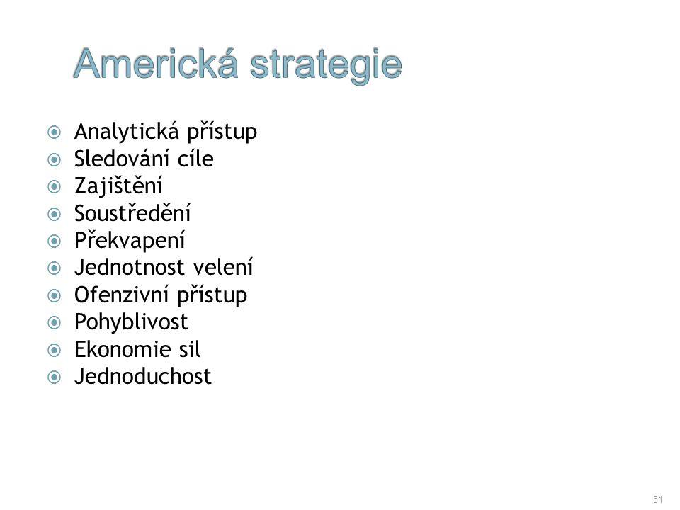 Americká strategie Analytická přístup Sledování cíle Zajištění