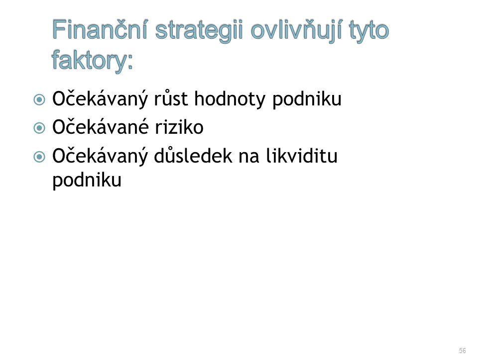 Finanční strategii ovlivňují tyto faktory: