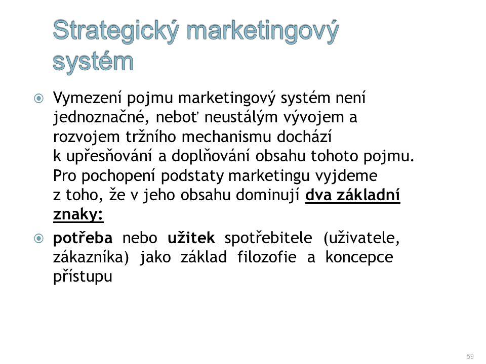 Strategický marketingový systém