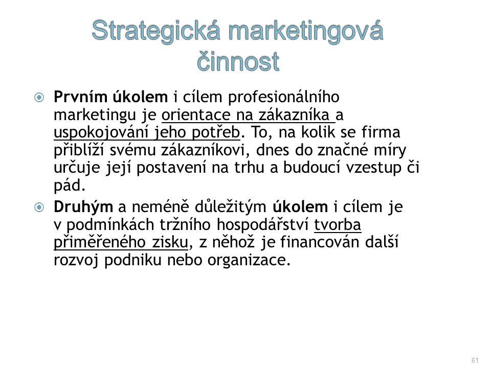 Strategická marketingová činnost