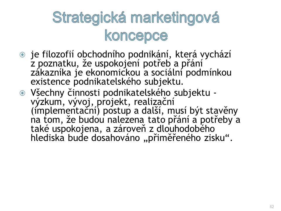 Strategická marketingová koncepce