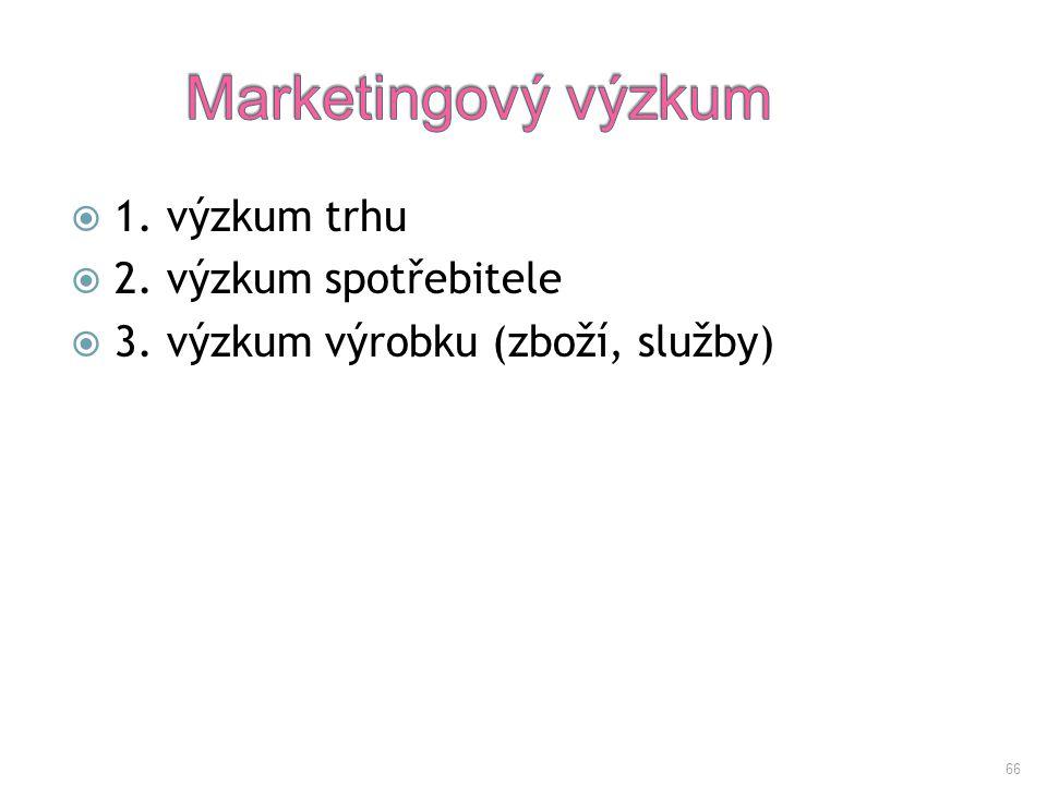 Marketingový výzkum 1. výzkum trhu 2. výzkum spotřebitele
