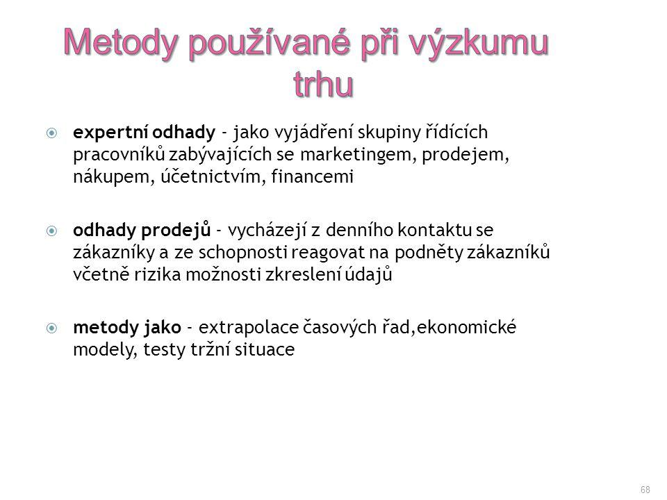 Metody používané při výzkumu trhu