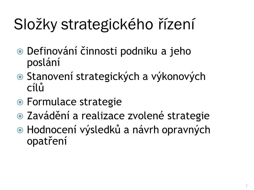 Složky strategického řízení